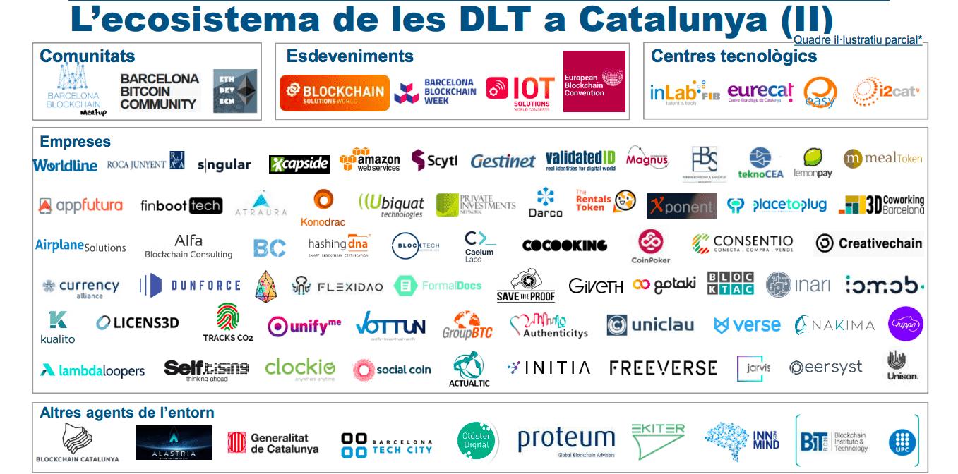 blockchain cataluña