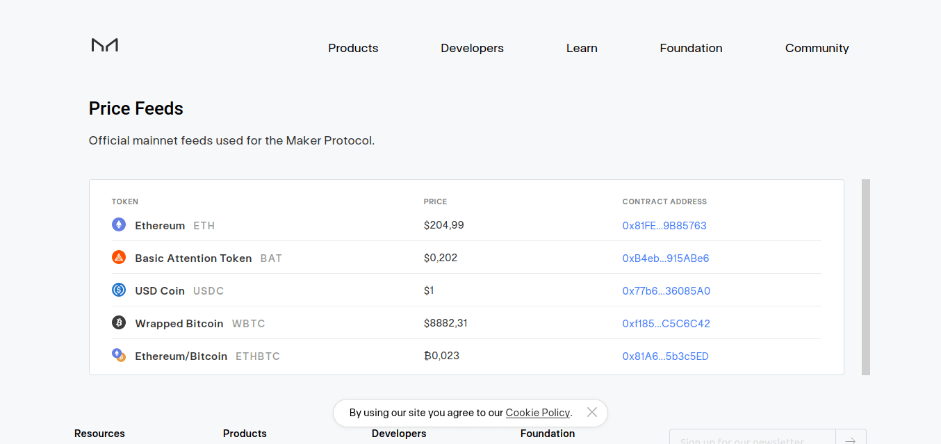 Bitcoin llega en forma de WBTC llega a MakerDAO