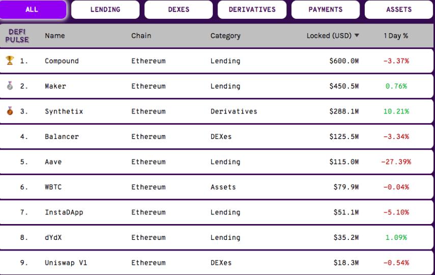 Ethereum y su papel en las finanzas