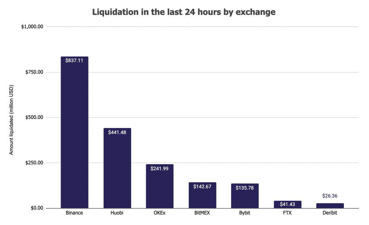 precio-bitcoin-traders-btc