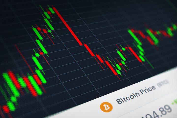 btc-gráfica-derivados-traders