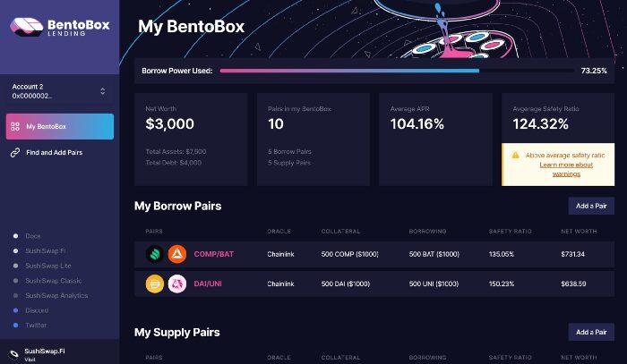 Plataforma BentoBox de SushiSwap.