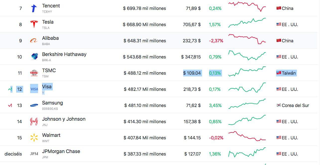 valor bitcoin empresas