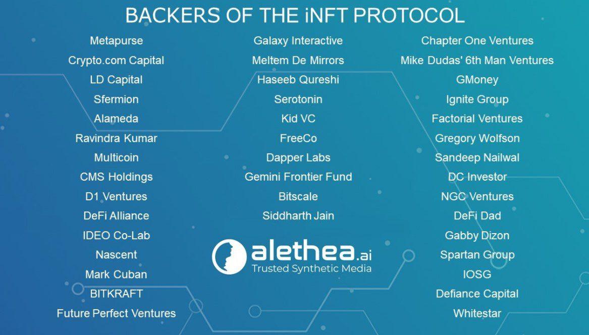 Inversores en la ronda privada de Alethea AI